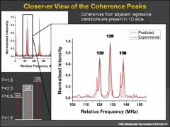 Thumbnail of TWO-DIMENSIONAL CHIRPED-PULSE FOURIER TRANSFORM MICROWAVE SPECTROSCOPY: MODELING COHERENCE TRANSFER
