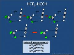 Thumbnail of THE HCClF$_2$--HCCH COMPLEX: MICROWAVE SPECTRUM, STRUCTURE AND C--H$\cdots\pi$ INTERACTIONS