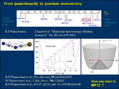 Thumbnail of TOWARDS UNDERSTANDING QUANTUM MONODROMY IN QUASI-SYMMETRIC MOLECULES: FASSST ROTATIONAL SPECTRA OF CH$_3$NCO AND CH$_3$NCS