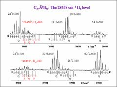 Thumbnail of HIGHER VIBRATIONAL LEVELS OF THE $\tilde{A}{}^1\Pi_u$ STATE OF C${}_3$ OBSERVED BY LASER-INDUCED FLUORESCENCE