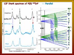 Thumbnail of THE OPTICAL STARK SPECTRUM OF THE $A^{3}$$\Phi_{4}-X^{3}\Phi_{4}$ BAND SYSTEM OF IRIDIUM MONOFLUORIDE, IrF