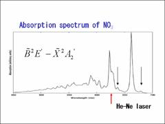 Thumbnail of FTIR SPECTROSCOPY OF NO$_3$ : OBSERVATION AND ANALYSIS OF THE 1127 cm$^{-1}$ BAND