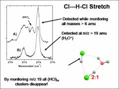 Thumbnail of INFRARED LASER SPECTROSCOPY OF (HCl)$_{m}$ ??( H$_{2}$O)??$_{n}$ CLUSTERS IN HELIUM NANODROPLETS