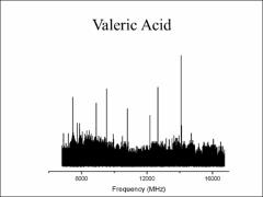 Thumbnail of CHIRPED-PULSED FTMW SPECTRUM OF VALERIC ACID AND 5-AMINOVALERIC ACID.  A STUDY OF AMINO ACID MIMICS IN THE GAS PHASE