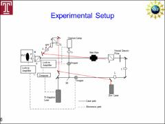 Thumbnail of COLLISIONAL ORIENTATION TRANSFER FACILIATED  POLAROZATION SPECTROSCOPY
