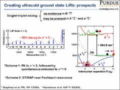 Thumbnail of THE $X^1\Sigma^+$ AND $B^{1}\Pi$ STATES OF LiRb AND PROSPECTS FOR CREATING ULTRACOLD GROUND STATE LiRb MOLECULES