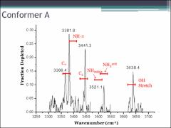 Thumbnail of INTERPRETATION OF THE IR/UV SPECTRA OF Ac-Trp-Tyr-NH$_{2}$ and Ac-Trp-Tyr-Ser-NH$_{2}$ USING MOLECULAR DYNAMICS AND AB INITIO METHODS