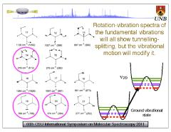 Thumbnail of ROTATION-VIBRATION SPECTRA OF MALONALDEHYDE OBTAINED WITH FAR-INFRARED SYNCHROTRON RADIATION