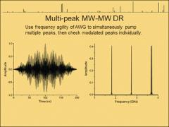 Thumbnail of WAVEGUIDE CHIRPED-PULSE FOURIER TRANSFORM MICROWAVE (CP-FTMW) SPECTRUM OF ORTHO-FLUOROTOLUENE