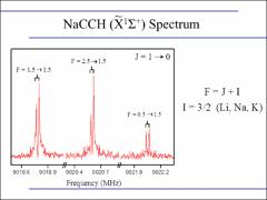 Thumbnail of FOURIER TRANSFORM MICROWAVE SPECTROSCOPY OF ALKALI METAL ACETYLIDES