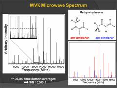 Thumbnail of THE MICROWAVE SPECTRUM OF METHYL VINYL KETONE REVISITED