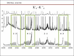 Thumbnail of HIGH RESOLUTION OVERTONE SPECTROSCOPY OF THE ACETYLENE VAN DER WAALS DIMER, $^{12}$(C$_2$H$_2$)$_2$