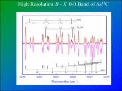 Thumbnail of CHASING NONEXISTENT COMPOUNDS WITH LASERS: ELECTRONIC SPECTROSCOPY OF MAIN GROUP TRANSIENT MOLECULES, FREE RADICALS, AND IONS