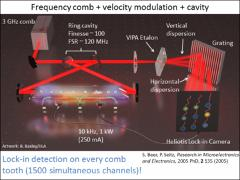 Thumbnail of FREQUENCY COMB VELOCITY MODULATION SPECTROSCOPY