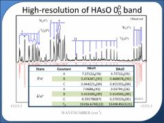 Thumbnail of THE ELECTRONIC SPECTRUM AND MOLECULAR STRUCTURE OF HAsO, THE ARSENIC ANALOG OF HNO