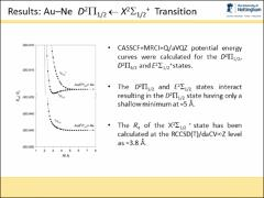 Thumbnail of ELECTRONIC SPECTROSCOPY OF THE 6p $\leftarrow$ 6s TRANSITION IN Au-Ne