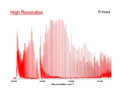 Thumbnail of HIGH RESOLUTION LASER SPECTROSCOPY OF RHODIUM MONOBROMIDE