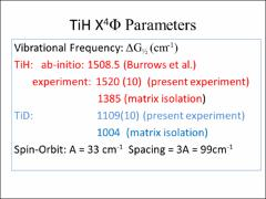 Thumbnail of LASER SPECTROSCOPY OF THE $^4\Gamma$ - X$^4\Phi$ TRANSITION IN TITANIUM HYDRIDE, TiH