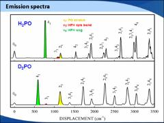 Thumbnail of THE ELECTRONIC SPECTRUM OF H$_2$PO, THE PROTOTYPICAL PHOSPHORYL FREE RADICAL