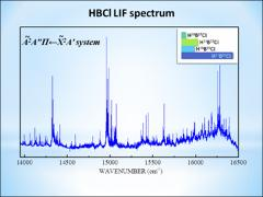 Thumbnail of A SPECTROSCOPIC STUDY OF THE LINEAR-BENT ELECTRONIC TRANSITIONS OF JET-COOLED BCl$_2$ AND HBCl