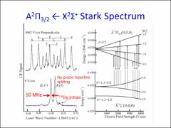 Thumbnail of OPTICAL STARK SPECTROSCOPY OF THE $\tilde{A}$$^{2}$$\Pi$- $\tilde{X}$$^{2}\Sigma^{+}$ BAND OF BaOH