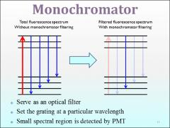 Thumbnail of ELECTRONIC TRANSITIONS OF PALLADIUM MONOBORIDE AND PLATINUM MONOBORIDE
