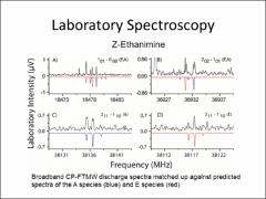 Thumbnail of BROADBAND SCREENING FOR INTERSTELLAR SPECIES: ADDITIONAL LABORATORY MEASUREMENTS AND INTERSTELLAR DETECTION OF ETHANIMINE (CH$_3$CHNH) IN SGR B2(N)