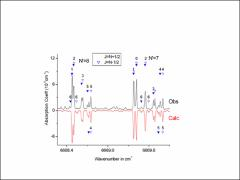 Thumbnail of FIRST HIGH RESOLUTION ANALYSIS OF THE 5$\nu_3$ BAND OF NITROGEN DIOXIDE NEAR 1.3 $\mu$m