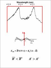Thumbnail of CAVITY   RINGDOWN ABSORPTION SPECTRUM OF THE  $T_1(n,\pi^{*}) \leftarrow S_0$ TRANSITION OF \\ ACROLEIN: ANALYSIS OF THE $0^0_0$ BAND ROTATIONAL CONTOUR