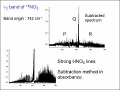 Thumbnail of FTIR SPECTRUM AND PERTURBATION ANALYSIS OF THE $\nu_2$ BAND OF $^{15}$NO$_3$