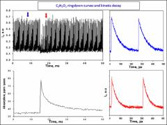 Thumbnail of SPECTROSCOPIC AND KINETIC MEASUREMENTS OF ORGANIC PEROXY RADICALS BY DUAL-WAEVELENGTH CAVITY RING DOWN SPECTROSCOPY