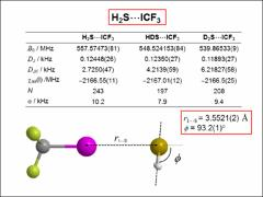 Thumbnail of MICROWAVE SPECTRA, MOLECULAR STRUCTURES AND INTERNAL DYNAMICS OF H$_{2}$S$\cdots$ICF$_{3}$ and H$_{2}$O$\cdots$ICF$_{3}$ REVEALED BY BROADBAND ROTATIONAL SPECTROSCOPY