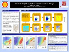 Gradient Analysis For Fault Detection In The Rome Trough