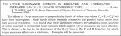 Thumbnail of l-TYPE RESONANCE EFFECTS IN RESOLVED AND UNRESOLVED INFRARED BANDS OF OBLATE SYMMETRIC TOPS